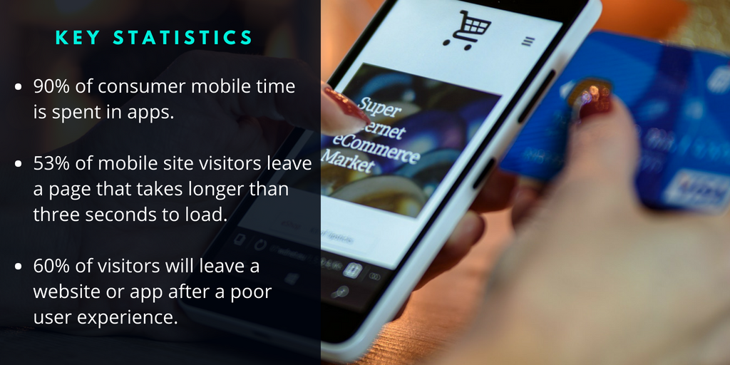 Key facts regarding the importance of having high quality apps and websites