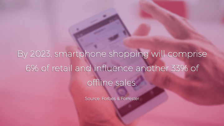 The influence of smartphones on online and offline sales
