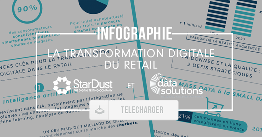 L'infographie sur la transformation digitale du retail
