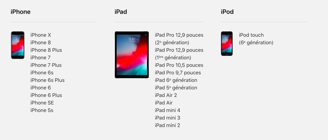 iOS12-compatibilite