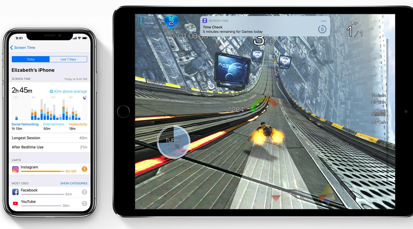 iOS12-temps d'ecran